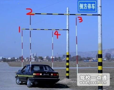 老驾考(带杆)侧方位停车详解