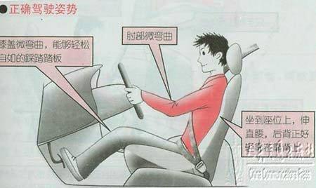 新手学开车系列【教你如何...