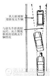 超车技巧与禁忌!(多图)